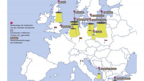 Ö–ko-Institut: 5 von 10 der schmutzigsten EU-Kraftwerke in Deutschland (Infografik)