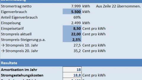 Rechnet sich eine Kleinwindkraftanlage? | Mit Praxisbeispiel