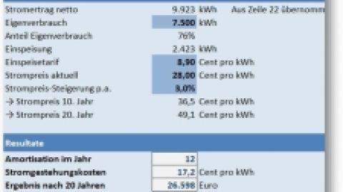 Neues Excel-Tool für Kleinwindenergieanlagen ermittelt Stromproduktion und Wirtschaftlichkeit