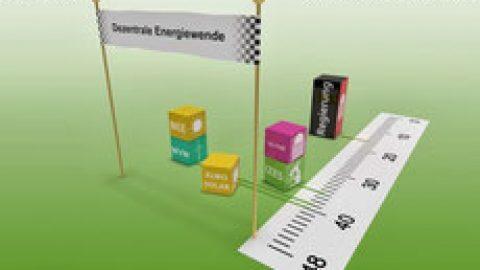 Energieblogger küren die fünf besten EEG – Reformkonzepte