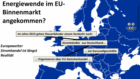 Denkgrafik: Ist die Deutsche Energiewende im EU- Binnenmarkt angekommen?