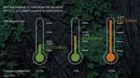 Klimawandel könnte bis zu 72 Billionen US-Dollar kosten