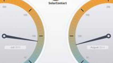 SolarContact-Index blieb im August konstant