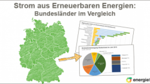 Strom aus Erneuerbaren Energien – Bundesländer im Vergleich – energieheld Blog