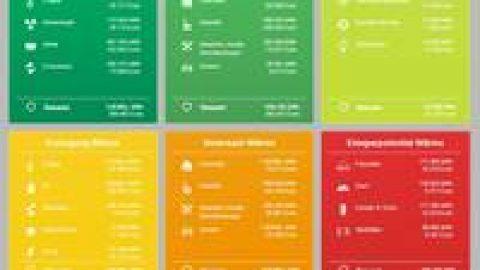 Deutschlands Energiekosten in Echtzeit